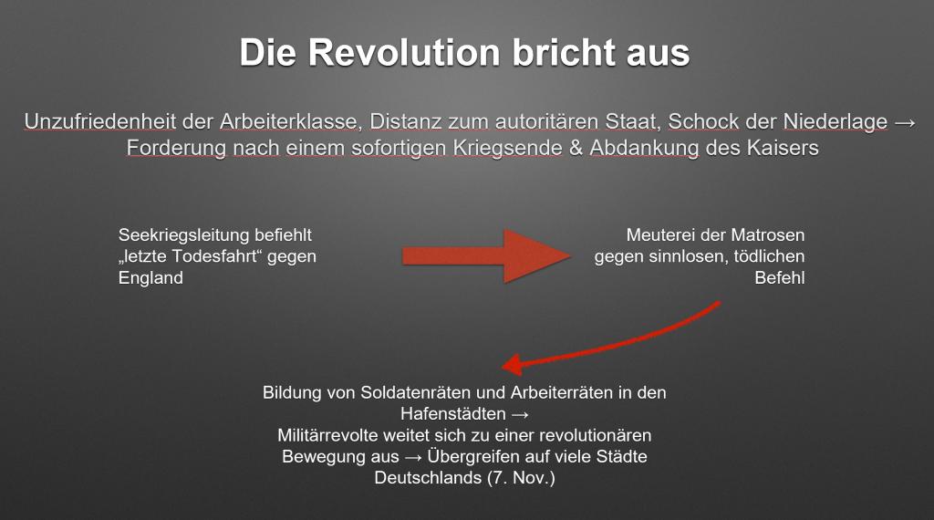 Azsbruch der Revolution