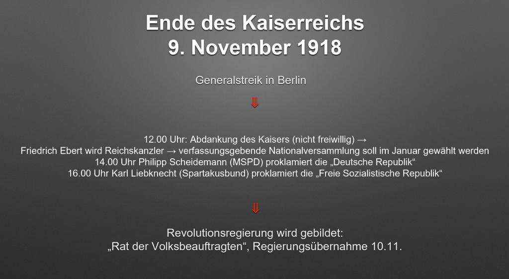 Ende des Kaiserreichs