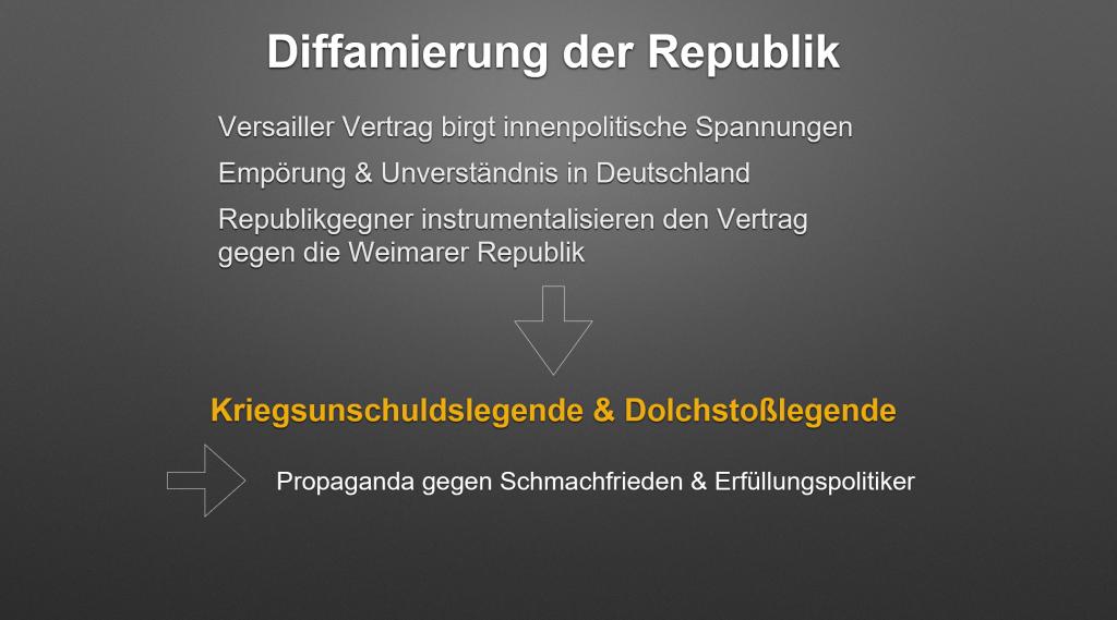 Diffamierung der Republik